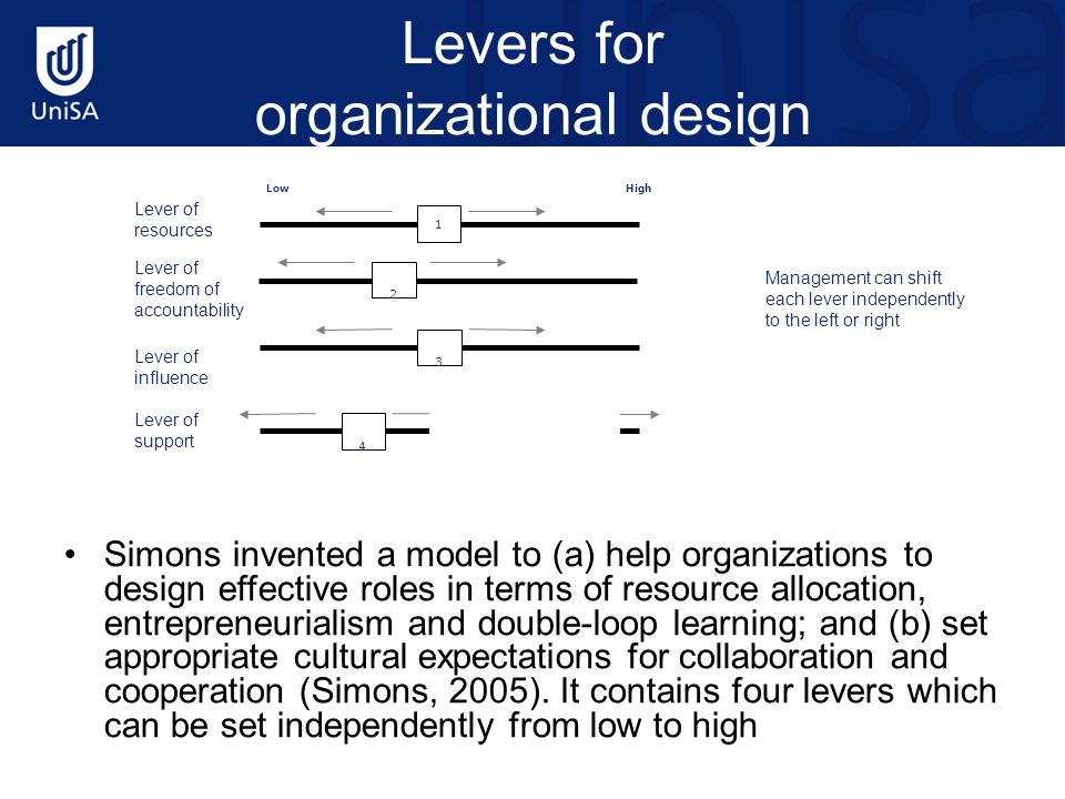 Levers for organizational design Simons invented a model to (a) help organizations to design effective roles in terms of resource allocation, entrepreneurialism and double-loop learning; and (b) set appropriate cultural expectations for collaboration and cooperation (Simons, 2005).