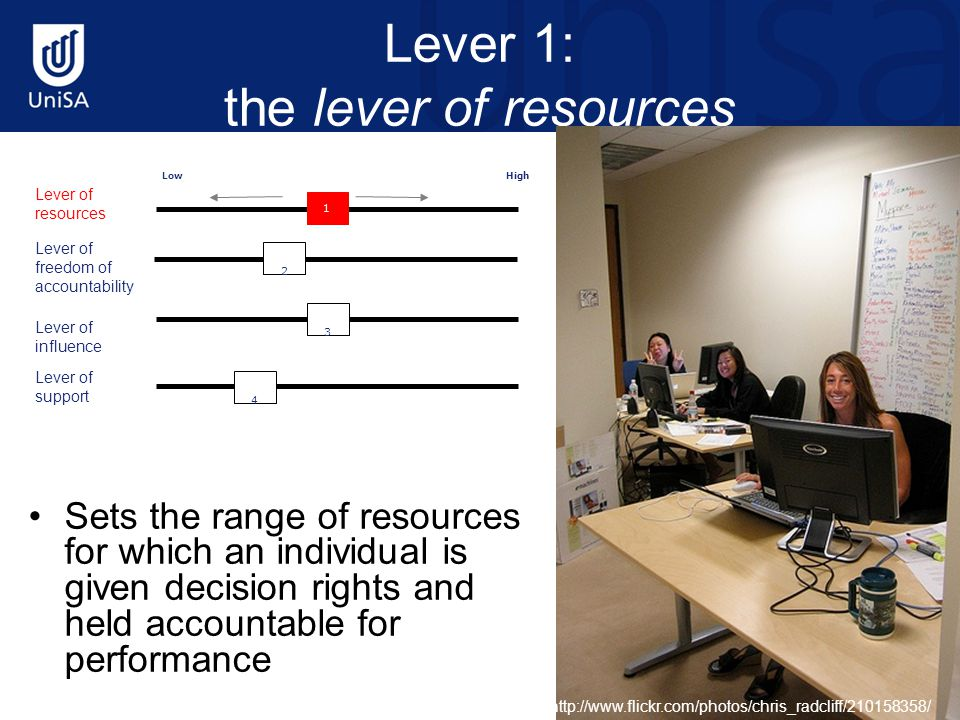 Lever 1: the lever of resources Sets the range of resources for which an individual is given decision rights and held accountable for performance Lever of resources Lever of freedom of accountability Lever of influence Lever of support 1 2 3 4 LowHigh http://www.flickr.com/photos/chris_radcliff/210158358/