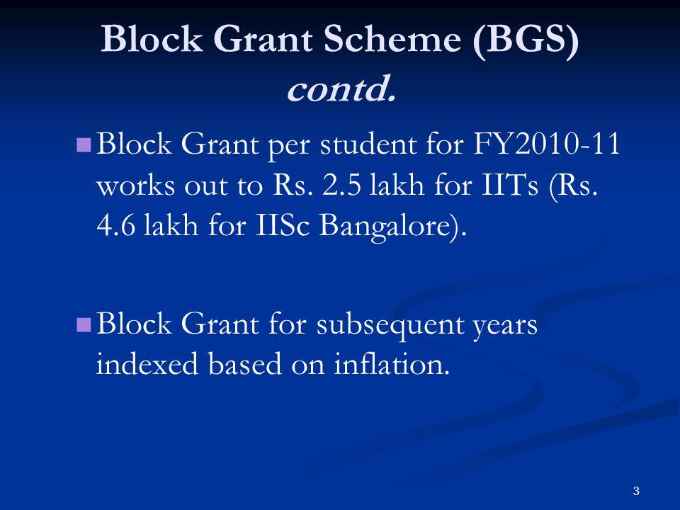 4 Block Grant Scheme (BGS) contd.