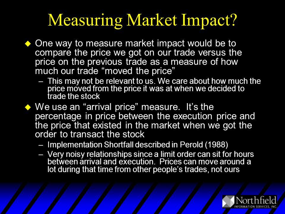 Measuring Market Impact.