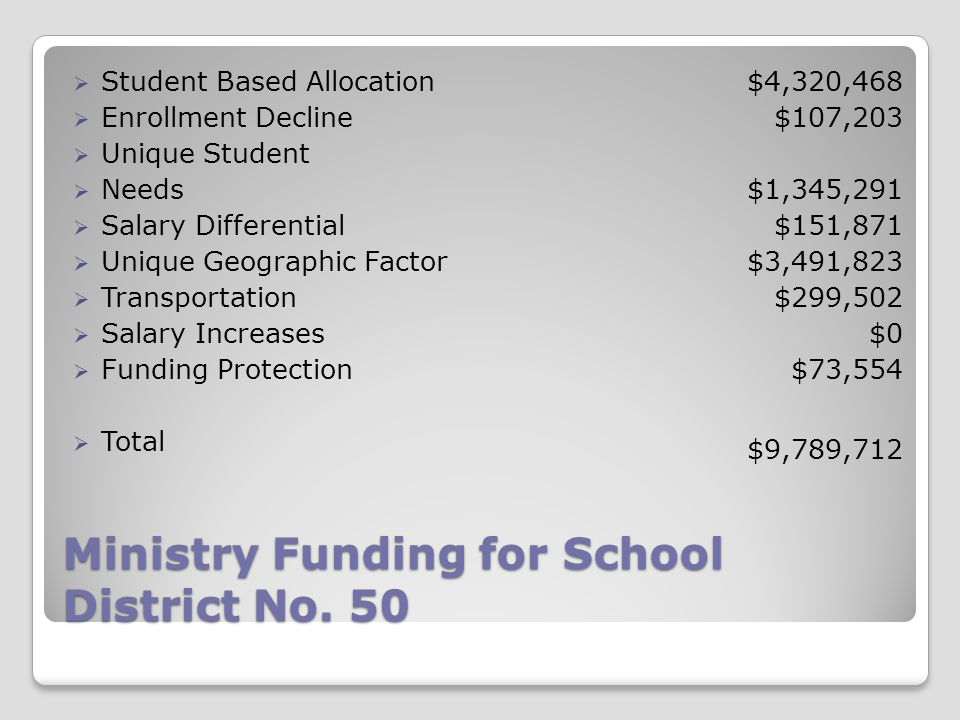 Ministry Funding for School District No. 50  Student Based Allocation  Enrollment Decline  Unique Student  Needs  Salary Differential  Unique Ge