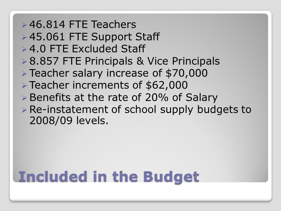 Included in the Budget  46.814 FTE Teachers  45.061 FTE Support Staff  4.0 FTE Excluded Staff  8.857 FTE Principals & Vice Principals  Teacher sa