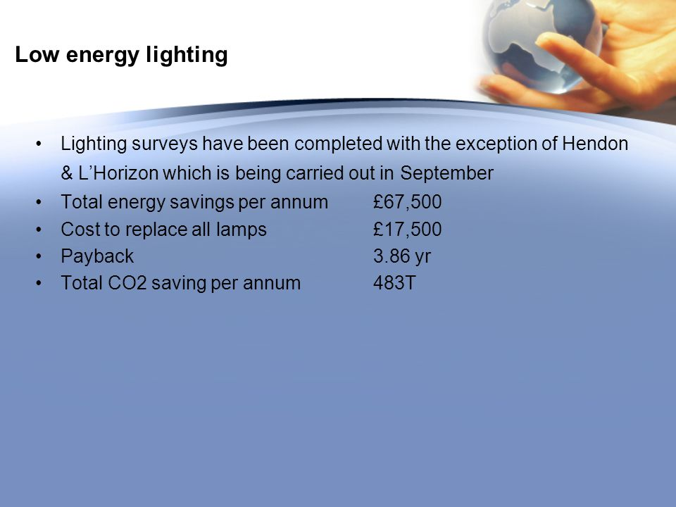 Lighting surveys have been completed with the exception of Hendon & L'Horizon which is being carried out in September Total energy savingsper annum£67,500 Cost to replace all lamps£17,500 Payback 3.86 yr Total CO2 saving per annum483T Low energy lighting