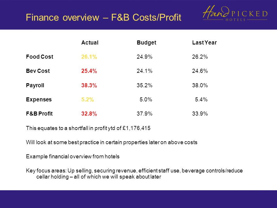 Finance overview – F&B Costs/Profit ActualBudgetLast Year Food Cost26.1%24.9%26.2% Bev Cost25.4%24.1%24.6% Payroll38.3%35.2%38.0% Expenses 5.2% 5.0% 5.4% F&B Profit32.8%37.9%33.9% This equates to a shortfall in profit ytd of £1,176,415 Will look at some best practice in certain properties later on above costs Example financial overview from hotels Key focus areas: Up selling, securing revenue, efficient staff use, beverage controls/reduce cellar holding – all of which we will speak about later