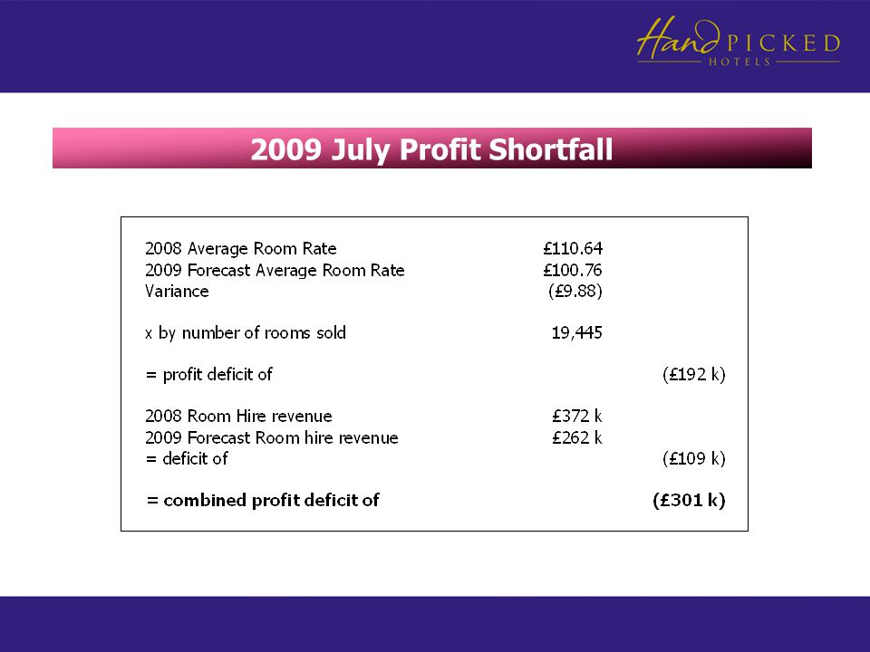 2009 July Profit Shortfall