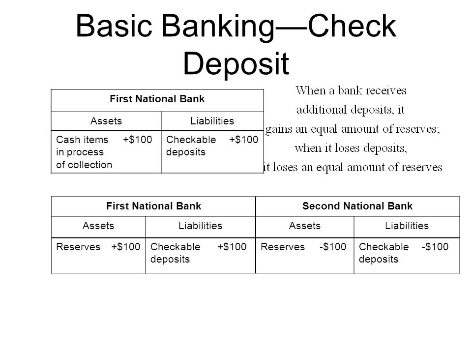 Basic Banking—Check Deposit First National BankSecond National Bank AssetsLiabilitiesAssetsLiabilities Reserves+$100Checkable deposits +$100Reserves-$100Checkable deposits -$100 First National Bank AssetsLiabilities Cash items in process of collection +$100Checkable deposits +$100