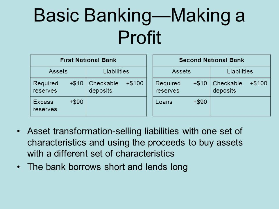 Basic Banking—Making a Profit Asset transformation-selling liabilities with one set of characteristics and using the proceeds to buy assets with a different set of characteristics The bank borrows short and lends long First National BankSecond National Bank AssetsLiabilitiesAssetsLiabilities Required reserves +$10Checkable deposits +$100Required reserves +$10Checkable deposits +$100 Excess reserves +$90Loans+$90