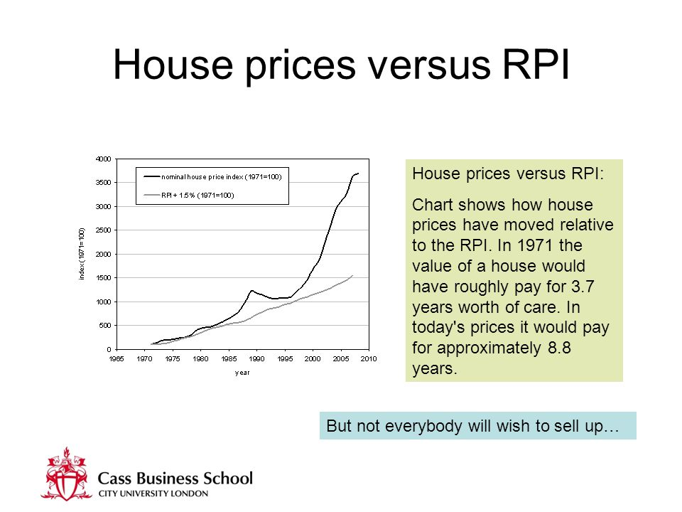 House prices versus RPI House prices versus RPI: Chart shows how house prices have moved relative to the RPI.