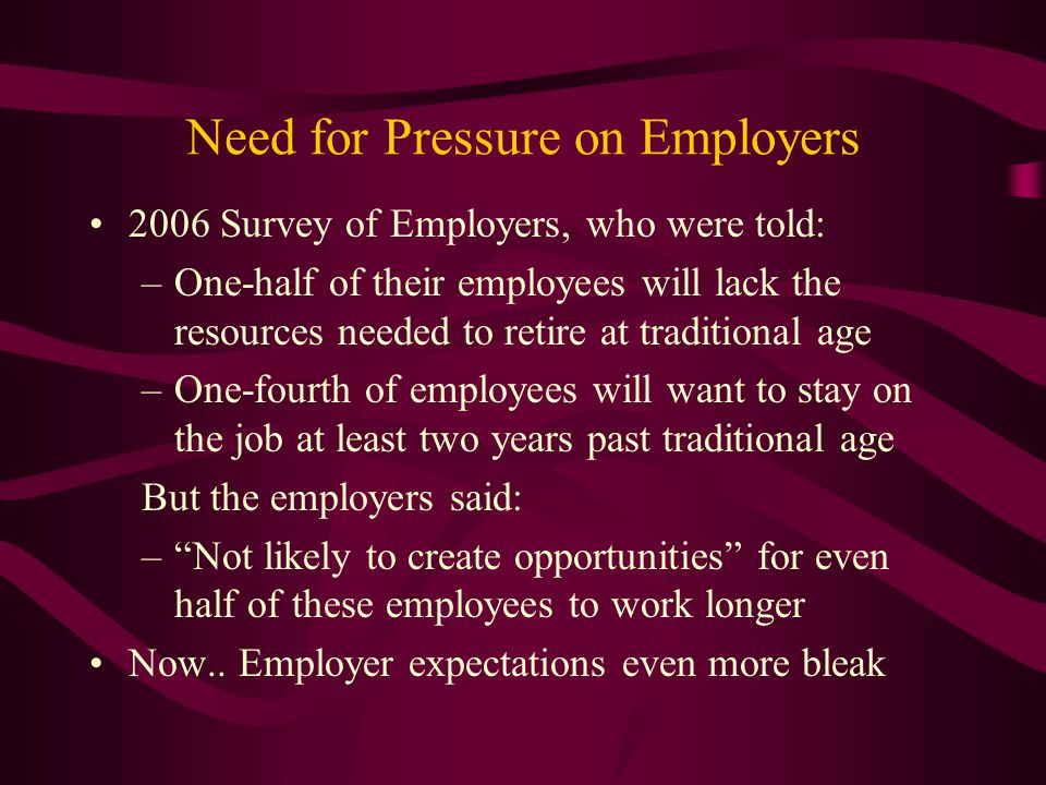 Need for Pressure on Employers 2006 Survey of Employers, who were told: –One-half of their employees will lack the resources needed to retire at tradi