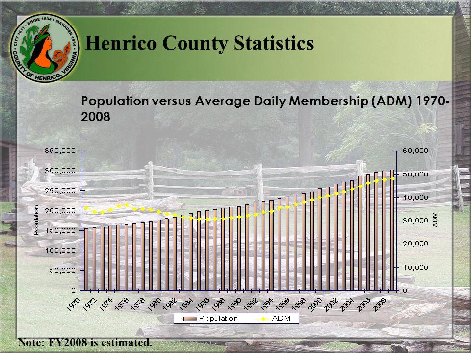 Population versus Average Daily Membership (ADM) 1970- 2008 Note: FY2008 is estimated.