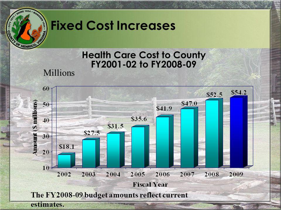 Millions The FY2008-09 budget amounts reflect current estimates.