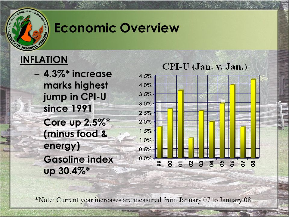 Economic Overview INFLATION – 4.3%* increase marks highest jump in CPI-U since 1991 – Core up 2.5%* (minus food & energy) – Gasoline index up 30.4%* *Note: Current year increases are measured from January 07 to January 08