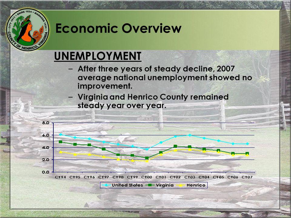 Library Facilities 1970-2008 Henrico County Statistics