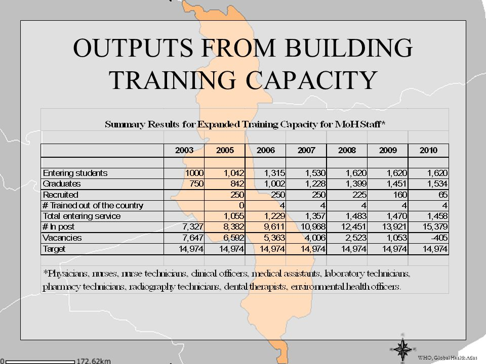 WHO, Global Health Atlas OUTPUTS FROM BUILDING TRAINING CAPACITY