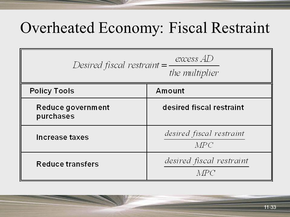 11-33 Overheated Economy: Fiscal Restraint