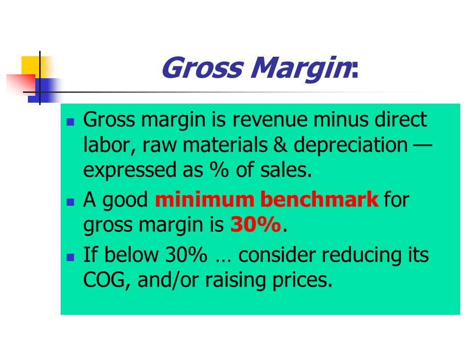 Gross Margin: Gross margin is revenue minus direct labor, raw materials & depreciation — expressed as % of sales.