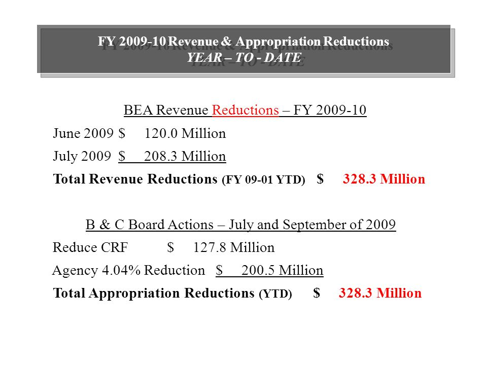 FY 2009-10 Revenue & Appropriation Reductions YEAR – TO - DATE BEA Revenue Reductions – FY 2009-10 June 2009$ 120.0 Million July 2009$ 208.3 Million Total Revenue Reductions (FY 09-01 YTD) $ 328.3 Million B & C Board Actions – July and September of 2009 Reduce CRF$ 127.8 Million Agency 4.04% Reduction $ 200.5 Million Total Appropriation Reductions (YTD) $ 328.3 Million