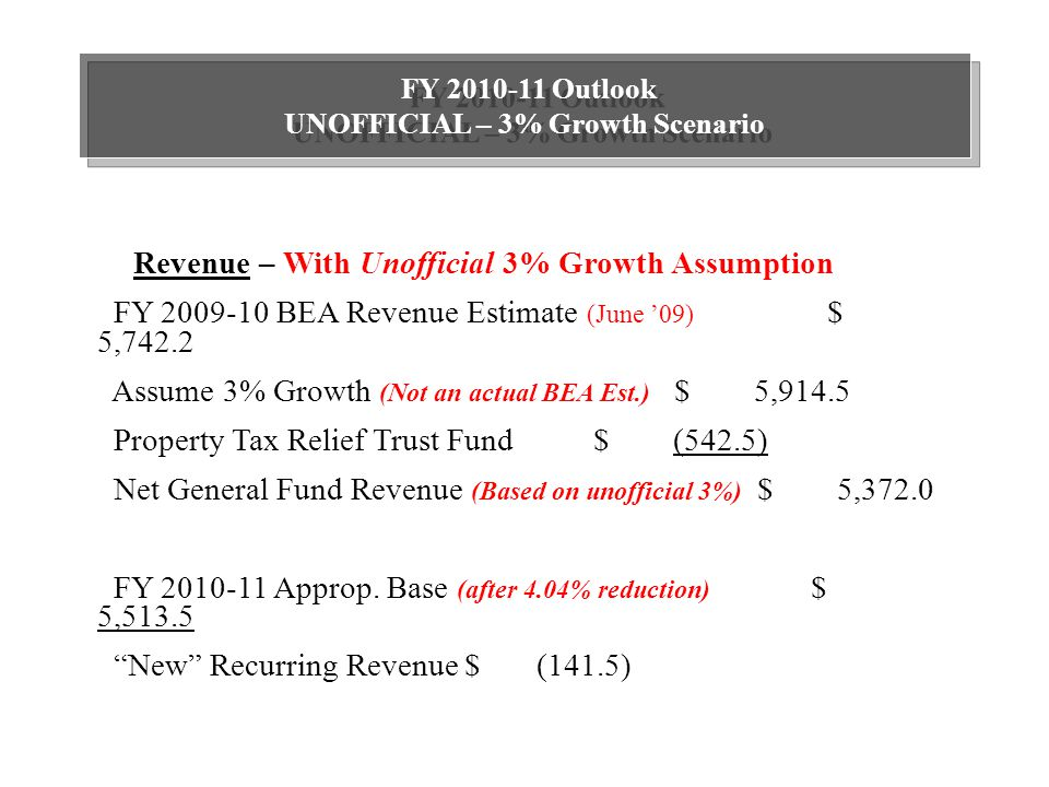 FY 2010-11 Outlook UNOFFICIAL – 3% Growth Scenario Revenue – With Unofficial 3% Growth Assumption FY 2009-10 BEA Revenue Estimate (June '09) $ 5,742.2 Assume 3% Growth (Not an actual BEA Est.) $ 5,914.5 Property Tax Relief Trust Fund $ (542.5) Net General Fund Revenue (Based on unofficial 3%) $ 5,372.0 FY 2010-11 Approp.