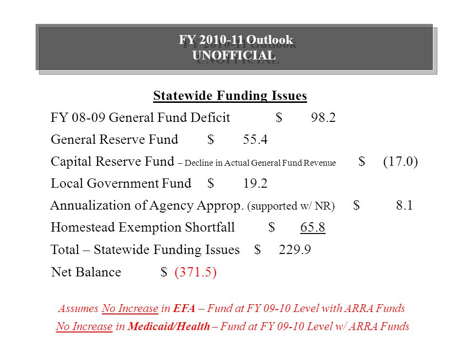 FY 2010-11 Outlook UNOFFICIAL Statewide Funding Issues FY 08-09 General Fund Deficit $ 98.2 General Reserve Fund $ 55.4 Capital Reserve Fund – Decline in Actual General Fund Revenue $ (17.0) Local Government Fund $ 19.2 Annualization of Agency Approp.