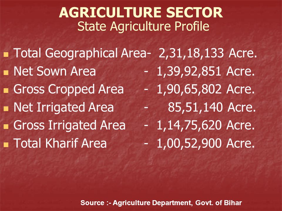 State Agriculture Profile Total Geographical Area- 2,31,18,133 Acre.