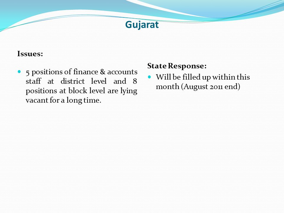Gujarat Issues: 5 positions of finance & accounts staff at district level and 8 positions at block level are lying vacant for a long time. State Respo