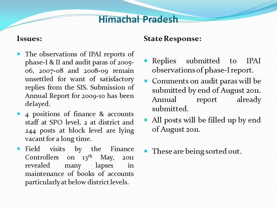 Himachal Pradesh Issues: The observations of IPAI reports of phase-I & II and audit paras of 2005- 06, 2007-08 and 2008-09 remain unsettled for want o