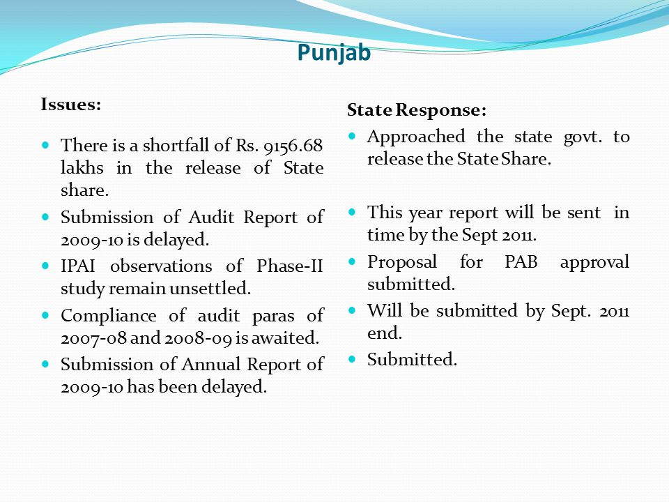 Punjab Issues: There is a shortfall of Rs. 9156.68 lakhs in the release of State share. Submission of Audit Report of 2009-10 is delayed. IPAI observa