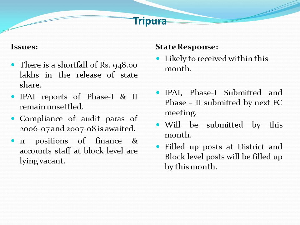 Tripura Issues: There is a shortfall of Rs. 948.00 lakhs in the release of state share. IPAI reports of Phase-I & II remain unsettled. Compliance of a