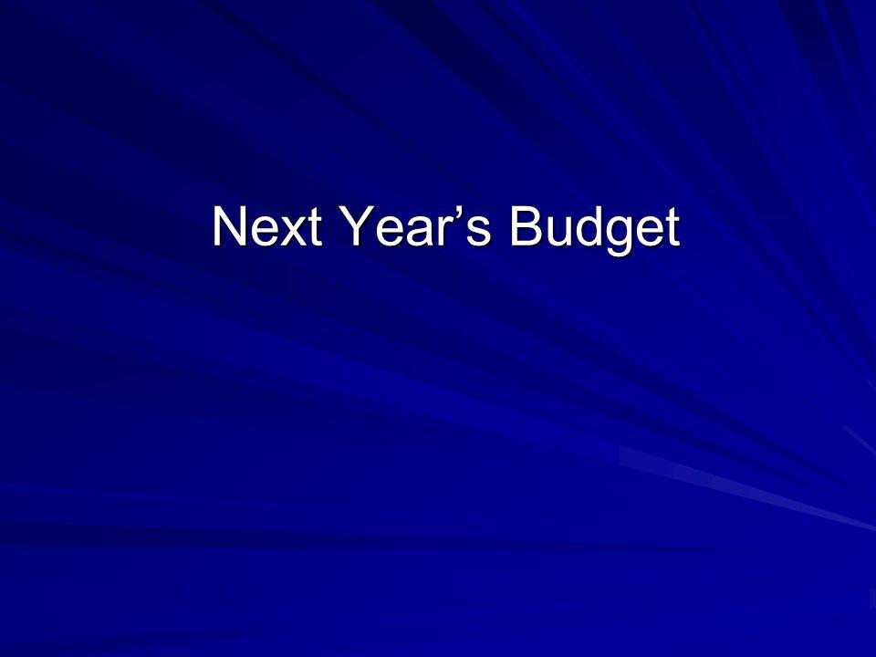 Next Year's Budget Next Year's Budget