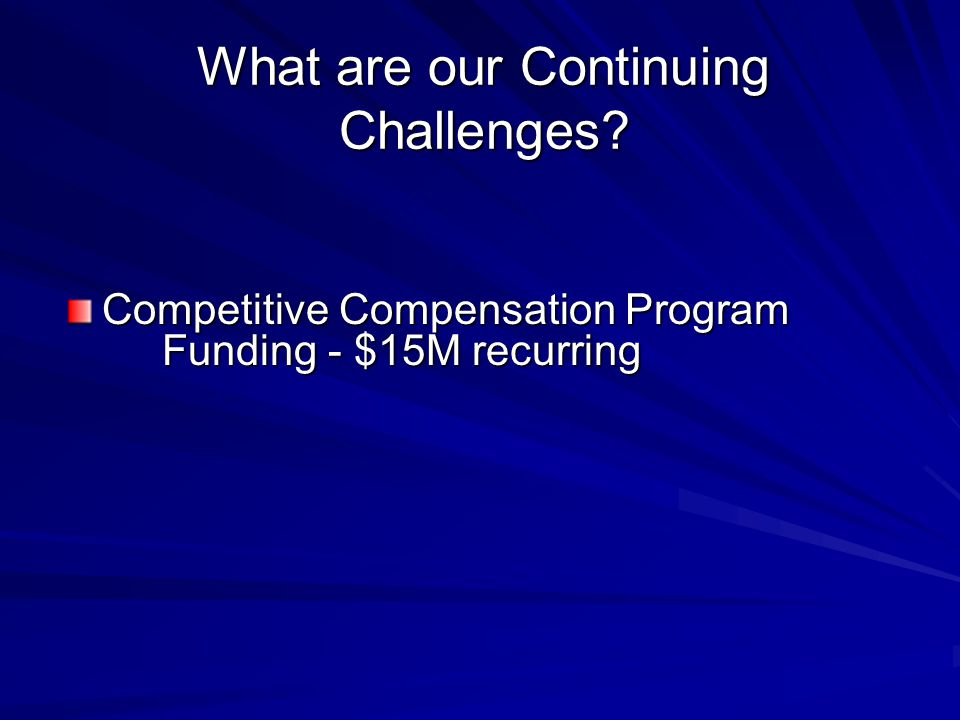 What are our Continuing Challenges Competitive Compensation Program Funding - $15M recurring