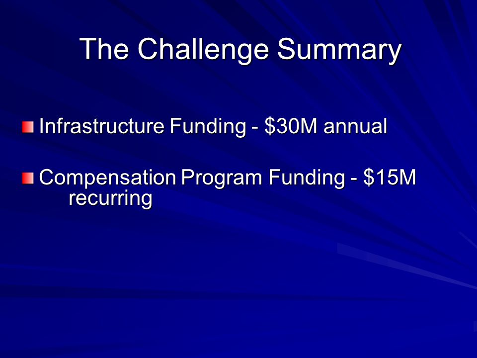 The Challenge Summary Infrastructure Funding - $30M annual Compensation Program Funding - $15M recurring
