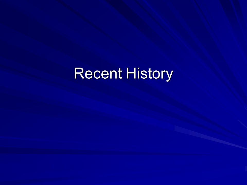 Recent History Recent History
