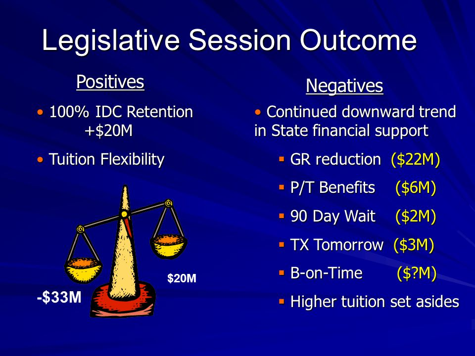 Legislative Session Outcome Positives Negatives 100% IDC Retention +$20M 100% IDC Retention +$20M Tuition Flexibility Tuition Flexibility Continued downward trend in State financial support Continued downward trend in State financial support  GR reduction ($22M)  P/T Benefits ($6M)  90 Day Wait ($2M)  TX Tomorrow ($3M)  B-on-Time ($ M)  Higher tuition set asides $20M -$33M