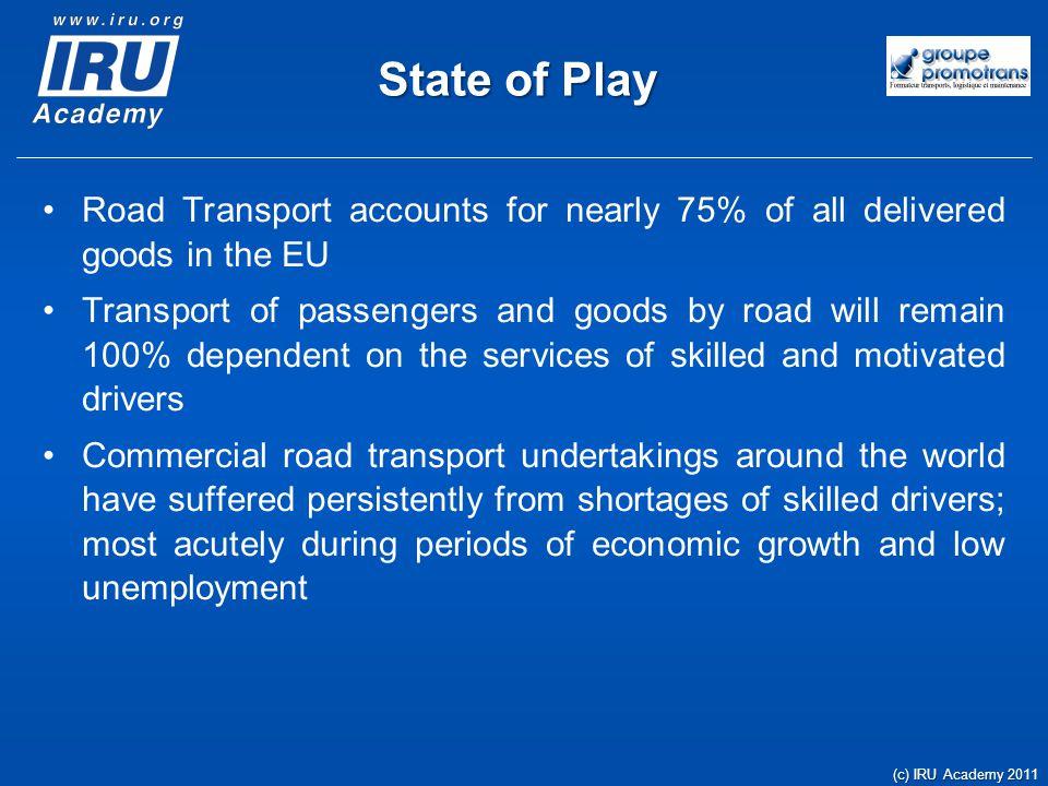 CPC Driver in the EU: Implementation Status Implementation StatusImplementation Status EU Directive 2003/59/EC