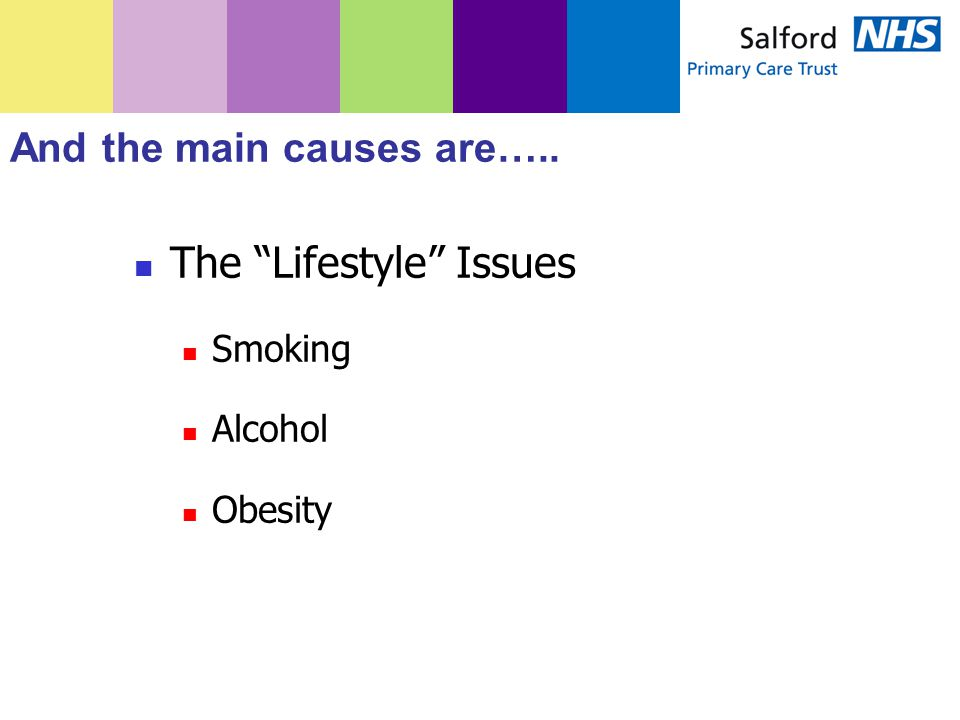 And the main causes are….. The Lifestyle Issues Smoking Alcohol Obesity