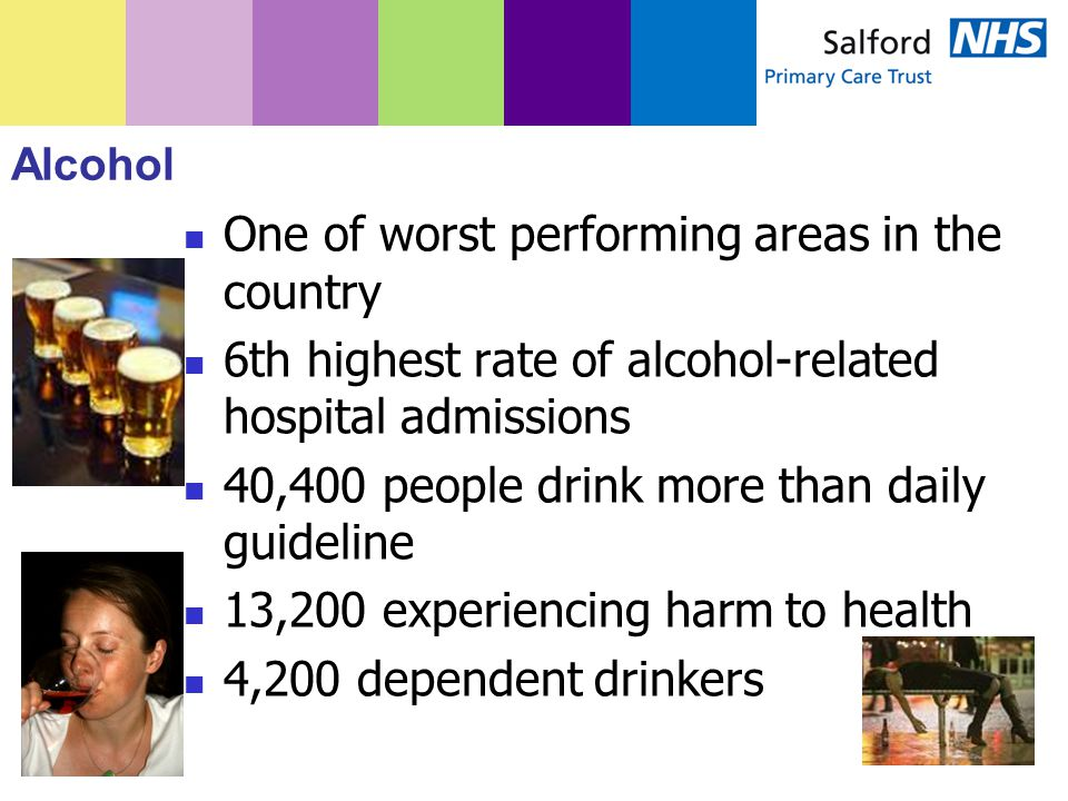 Alcohol One of worst performing areas in the country 6th highest rate of alcohol-related hospital admissions 40,400 people drink more than daily guideline 13,200 experiencing harm to health 4,200 dependent drinkers