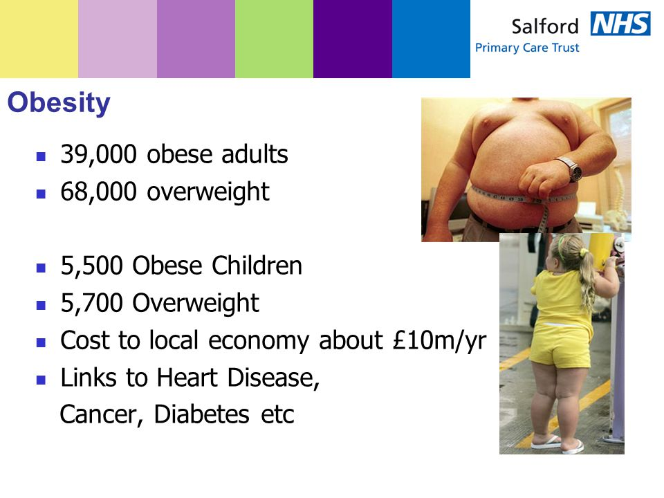 Obesity 39,000 obese adults 68,000 overweight 5,500 Obese Children 5,700 Overweight Cost to local economy about £10m/yr Links to Heart Disease, Cancer, Diabetes etc
