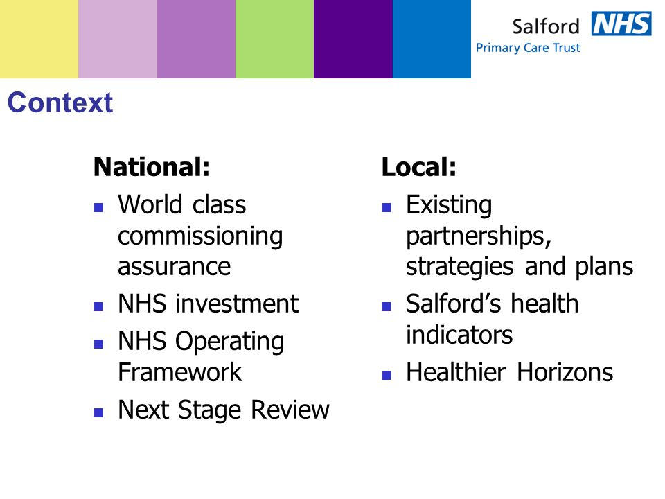 Context National: World class commissioning assurance NHS investment NHS Operating Framework Next Stage Review Local: Existing partnerships, strategies and plans Salford's health indicators Healthier Horizons