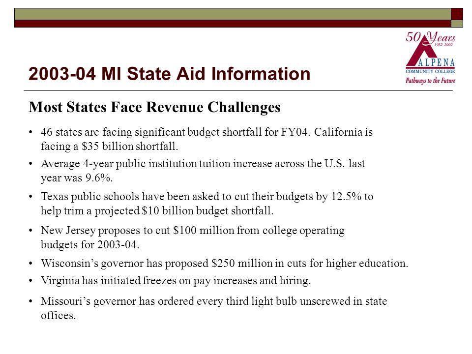 2003-04 MI State Aid Information