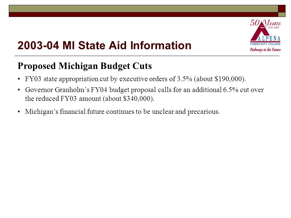 2003-04 MI State Aid Information This is not a catastrophe.