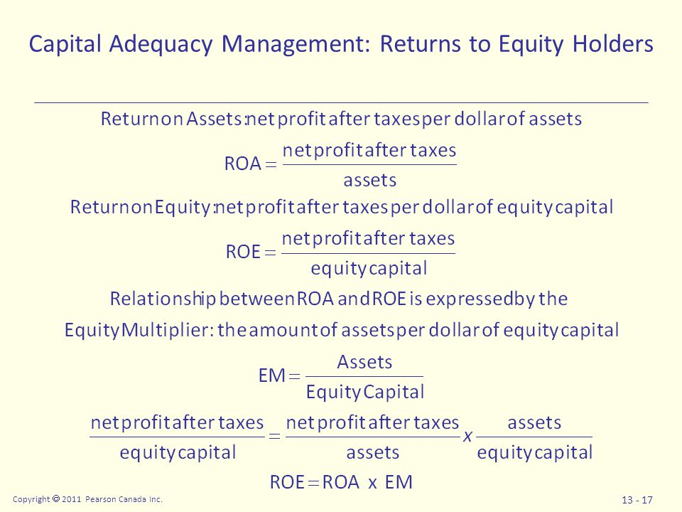 Copyright  2011 Pearson Canada Inc. 13 - 17 Capital Adequacy Management: Returns to Equity Holders