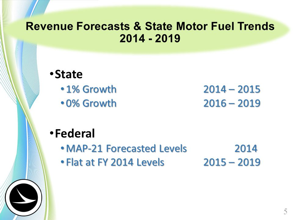 Revenue Forecasts & State Motor Fuel Trends 2014 - 2019 State 1% Growth2014 – 2015 1% Growth2014 – 2015 0% Growth 2016 – 2019 0% Growth 2016 – 2019 Federal MAP-21 Forecasted Levels 2014 MAP-21 Forecasted Levels 2014 Flat at FY 2014 Levels2015 – 2019 Flat at FY 2014 Levels2015 – 2019 5
