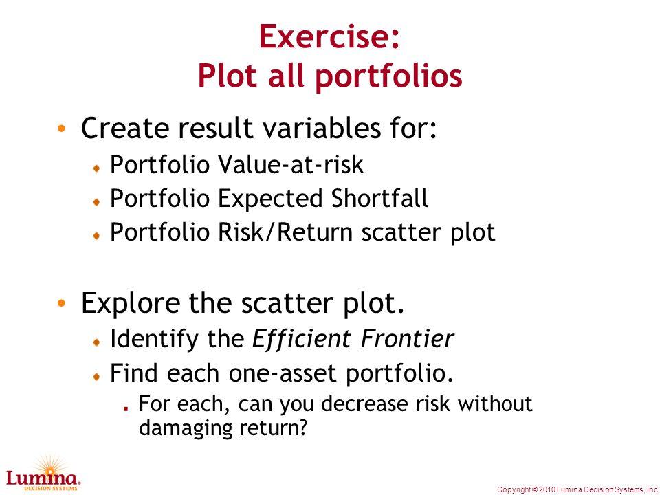 Copyright © 2010 Lumina Decision Systems, Inc. Exercise: Plot all portfolios Create result variables for: Portfolio Value-at-risk Portfolio Expected S