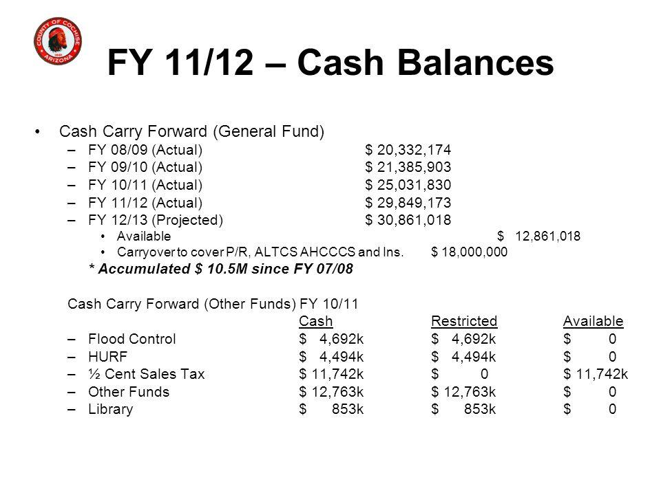 FY 11/12 – Cash Balances Cash Carry Forward (General Fund) –FY 08/09 (Actual)$ 20,332,174 –FY 09/10 (Actual)$ 21,385,903 –FY 10/11 (Actual)$ 25,031,83