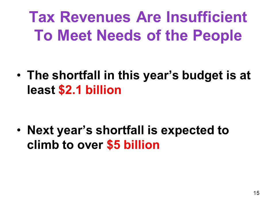 15 Tax Revenues Are Insufficient To Meet Needs of the People The shortfall in this year's budget is at least $2.1 billion Next year's shortfall is expected to climb to over $5 billion