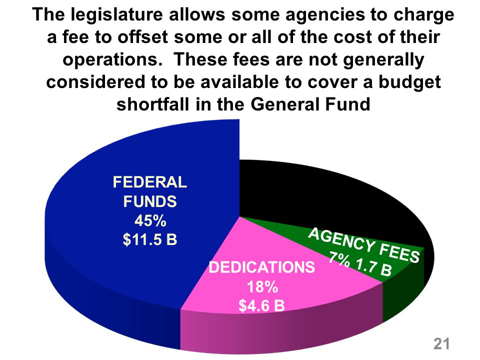 The legislature allows some agencies to charge a fee to offset some or all of the cost of their operations. These fees are not generally considered to