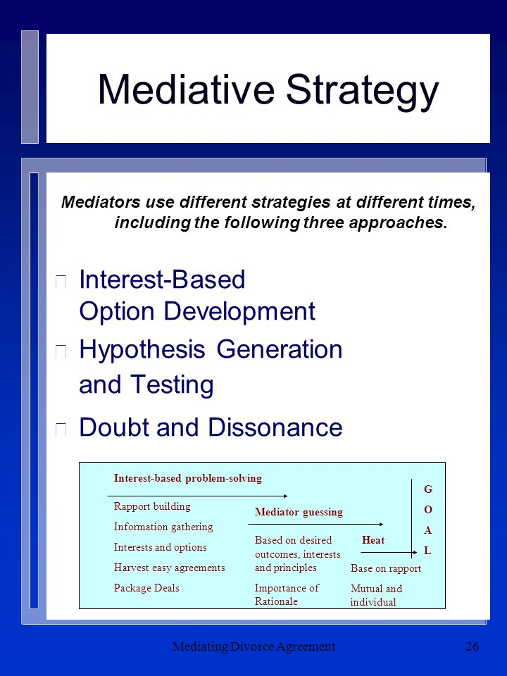 Mediating Divorce Agreement26 Mediative Strategy Mediators use different strategies at different times, including the following three approaches.