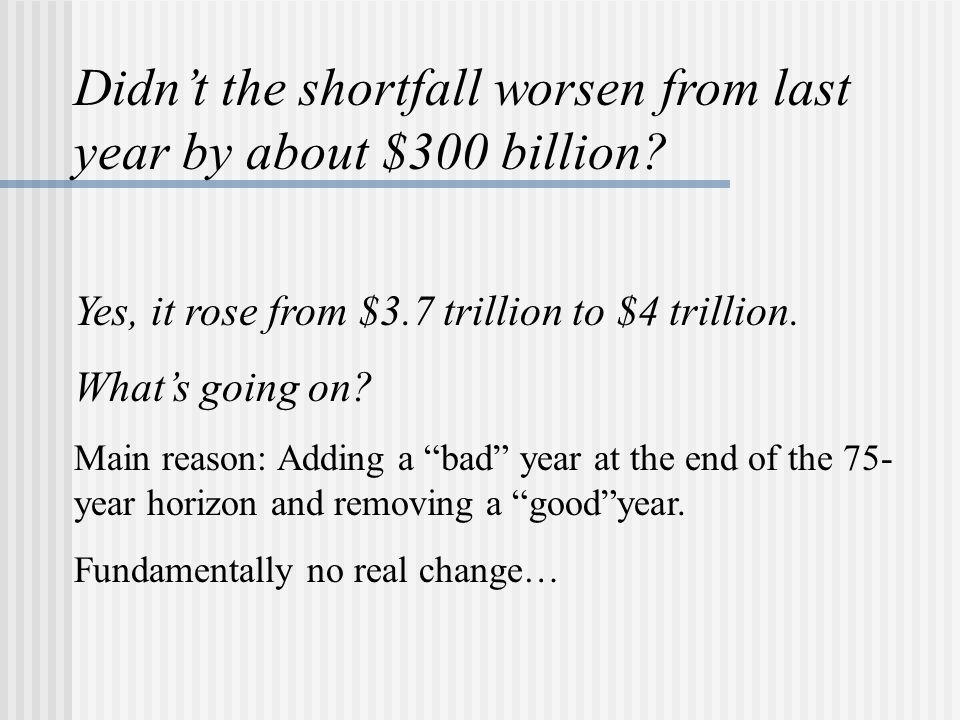 Didn't the shortfall worsen from last year by about $300 billion.