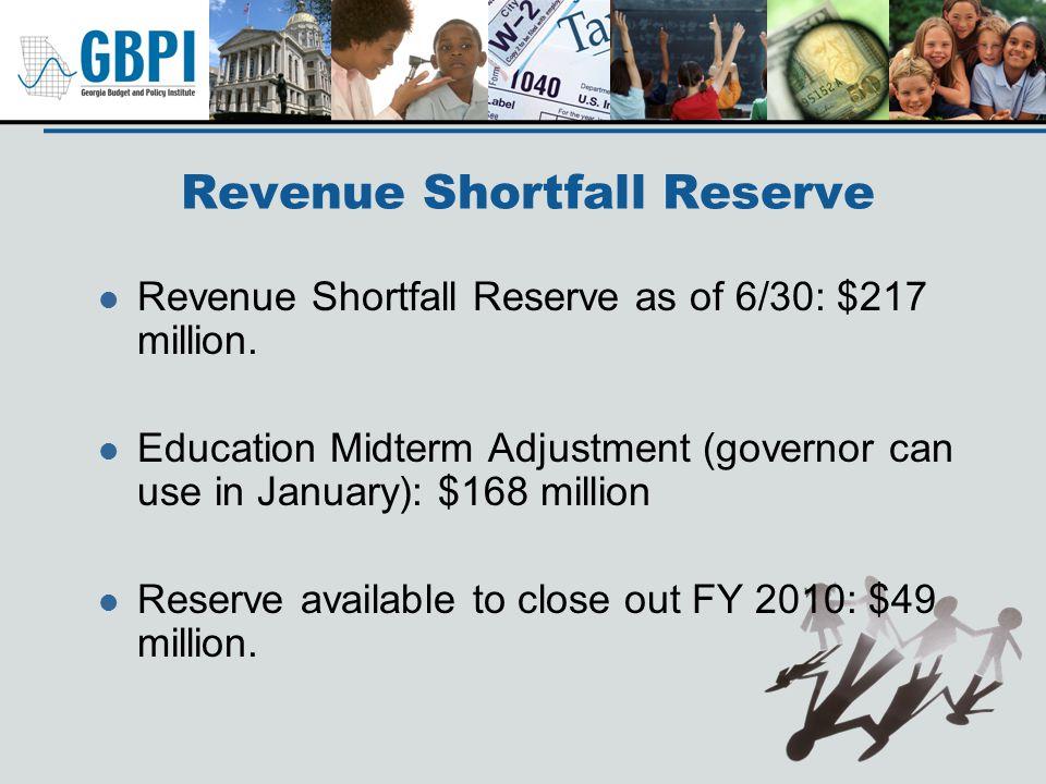 Revenue Shortfall Reserve Revenue Shortfall Reserve as of 6/30: $217 million.