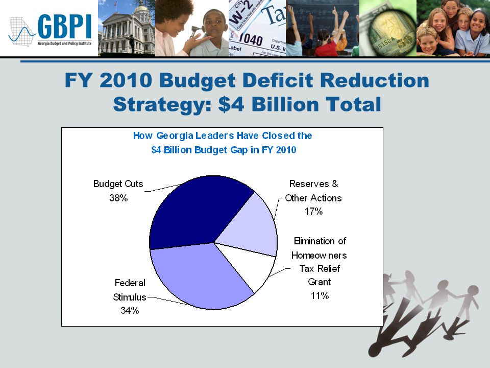 FY 2010 Budget Deficit Reduction Strategy: $4 Billion Total